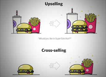 How to increase sales through Upselling and Cross Selling